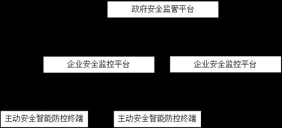 苏标809协议扩展