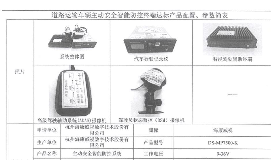道路运输车辆主动安全智能防控终端设备参数表