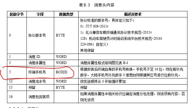 驾培计时培训终端TCP通信协议和jt808协议的区别